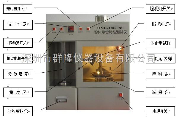 粉体综合特性测试仪/休止角崩溃角测试仪
