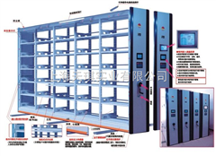 上海新型智能电动密集架|拉萨新型智能电动密集架