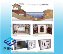 PS-DELTA、MDS3、INSIDER、LCDPS-DELTA、MDS3、INSIDER、LCD壓力水位計